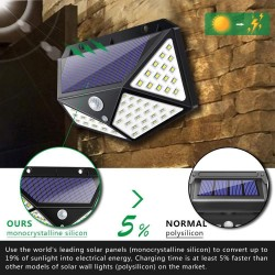 Angle Solar Power Light Motion Sensor